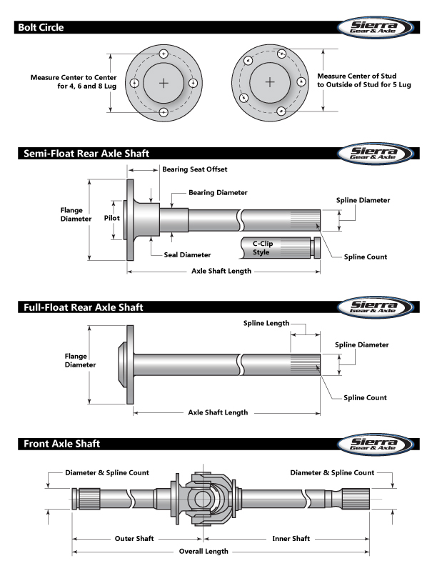 Axle Shaft Length & Bolt Circle Measurement | Sierra Gear & Axle